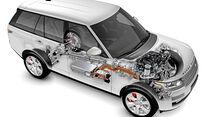 Range Rover Diesel-Hybrid