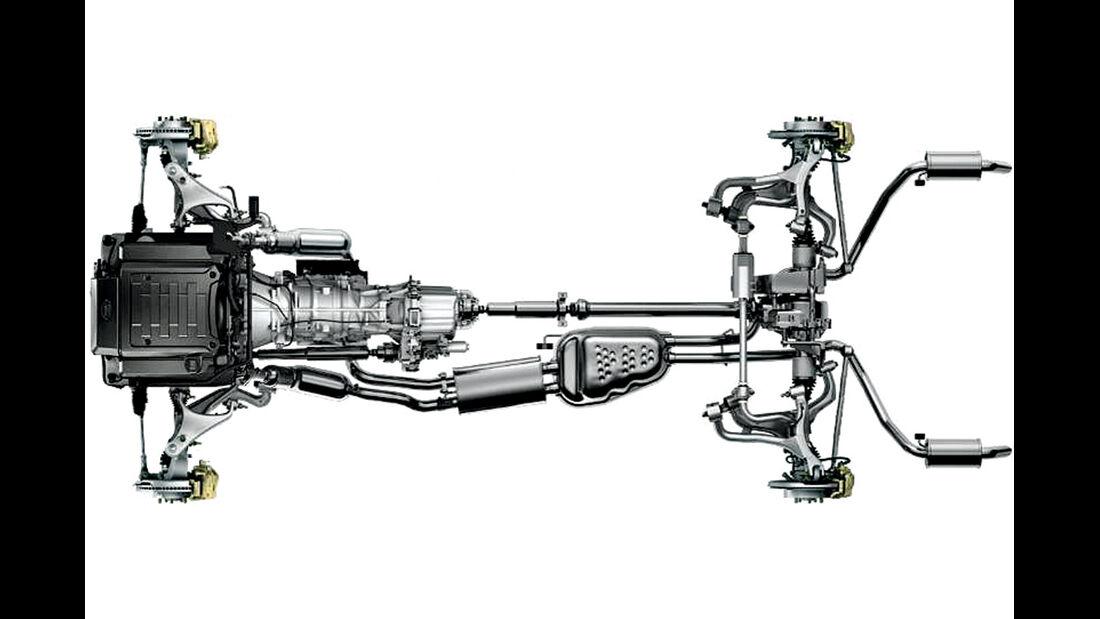 Range Rover Evoque, Haldexkupplung