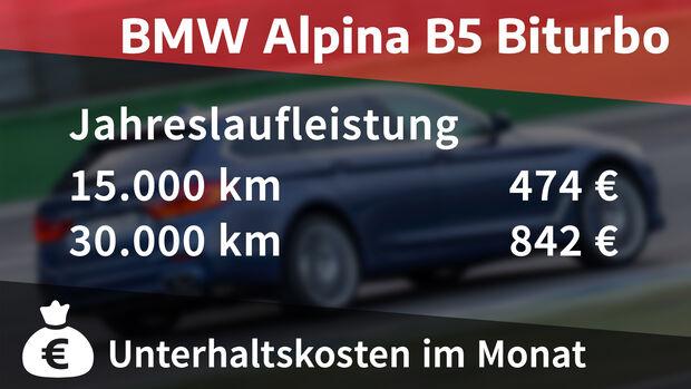 Realverbrauch Alpina B5 BiTurbo