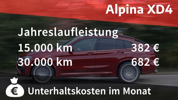 Realverbrauch Alpina XD4