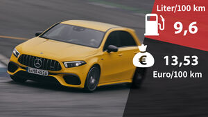 Realverbrauch Kosten Mercedes-AMG A45 S 4Matic +