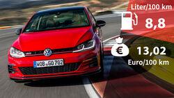 Realverbrauch Kosten VW Golf GTI TCR