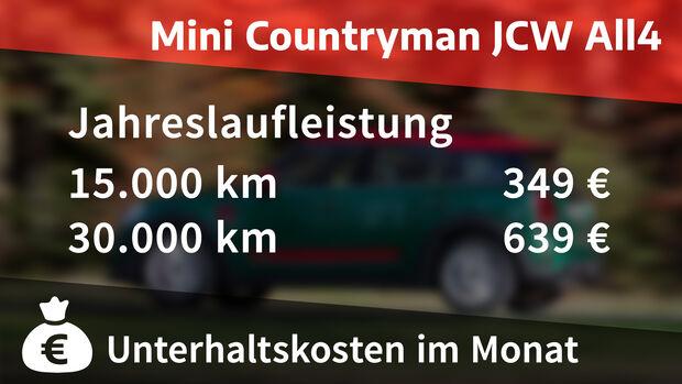 Realverbrauch Mini Countrymann JCW