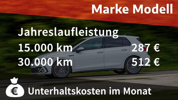 Realverbrauch VW Golf GTI