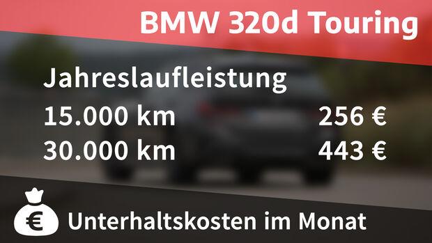 Realverbrauch und Kosten, BMW 320d Touring