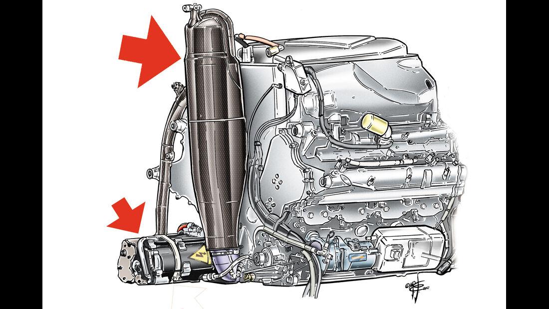 Red Bull - Piola Formel 1-Technik 2014