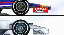 Red Bull RB10 & Mercedes W05 - Piola Technik-Video 2014