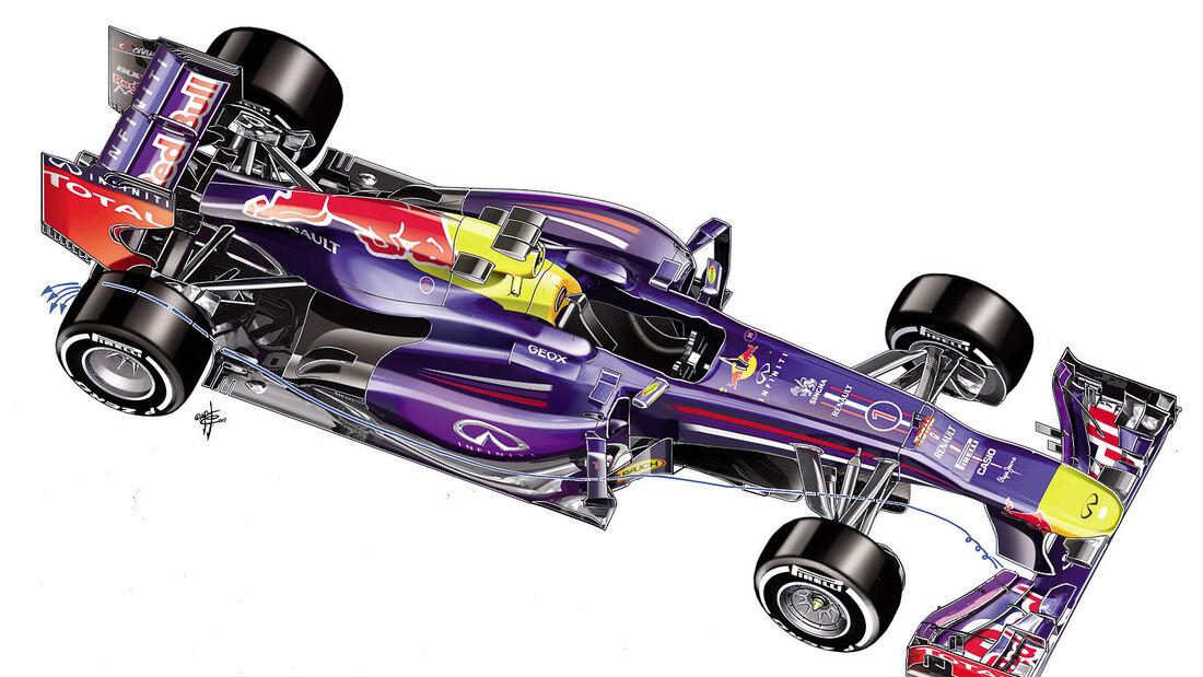 Red Bull RB9 Wirbel
