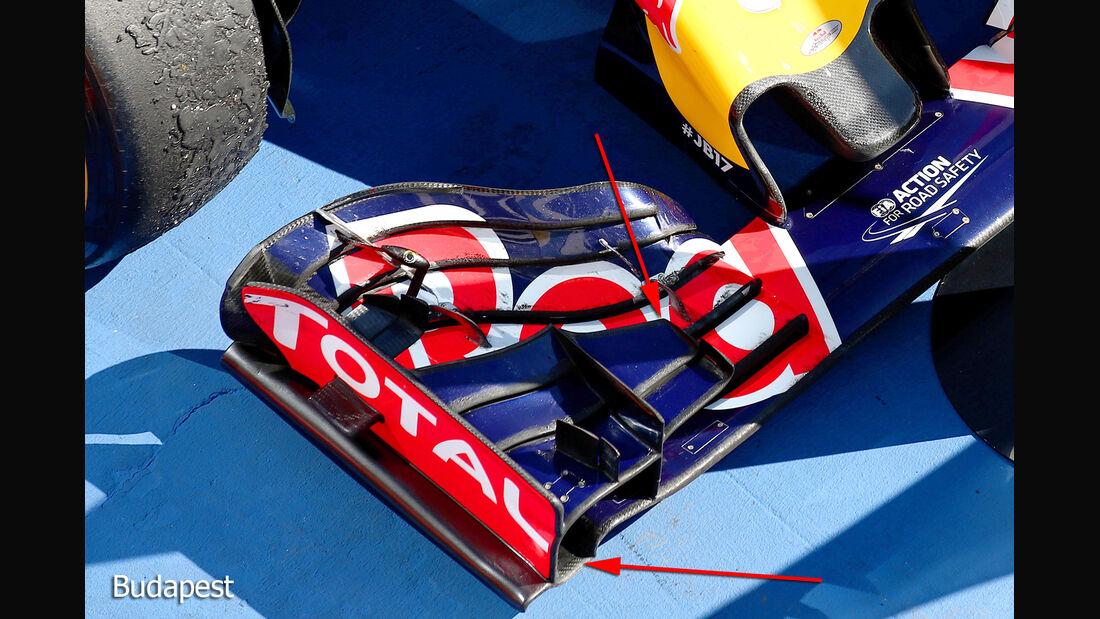 Red Bull - Technik - GP Ungarn 2015