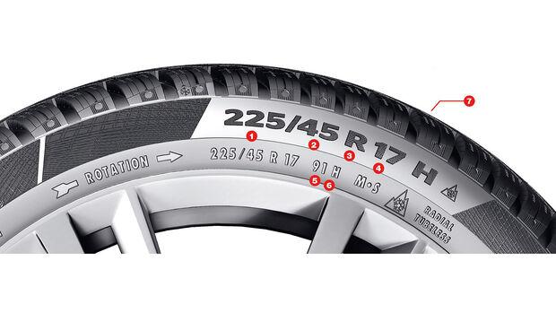 Reifen-Code entschlüsseln