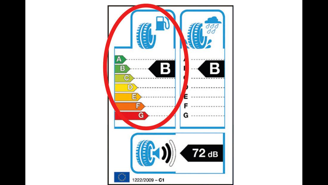 Reifen-Label, Rollwiderstand