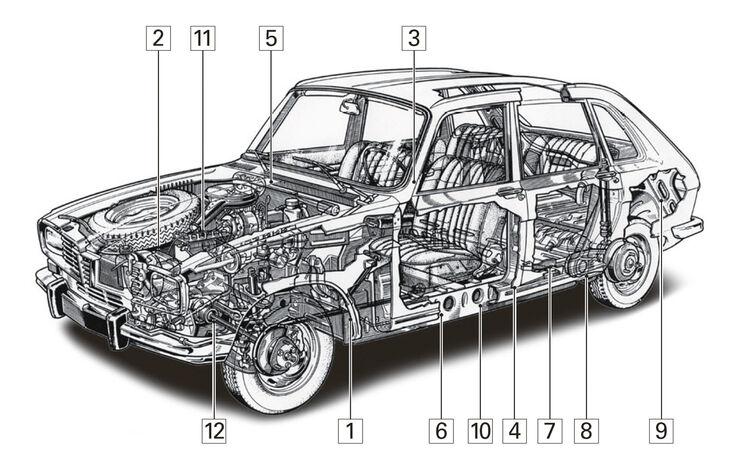 Renault 16 TX, Schwachstellen, Igelbild