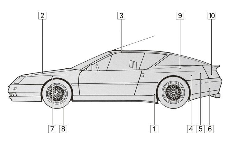 Renault Alpine A610, Igelbild, Schwachpunkte