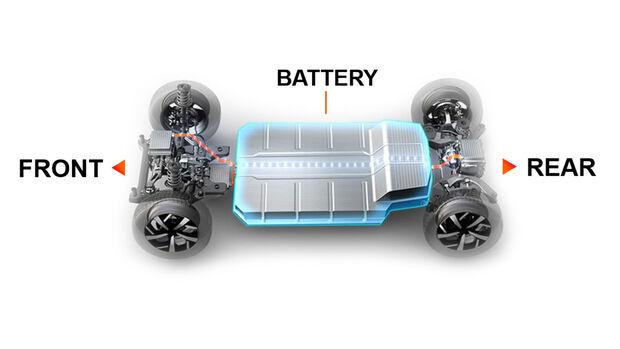 Renault CMP-EV-Plattform