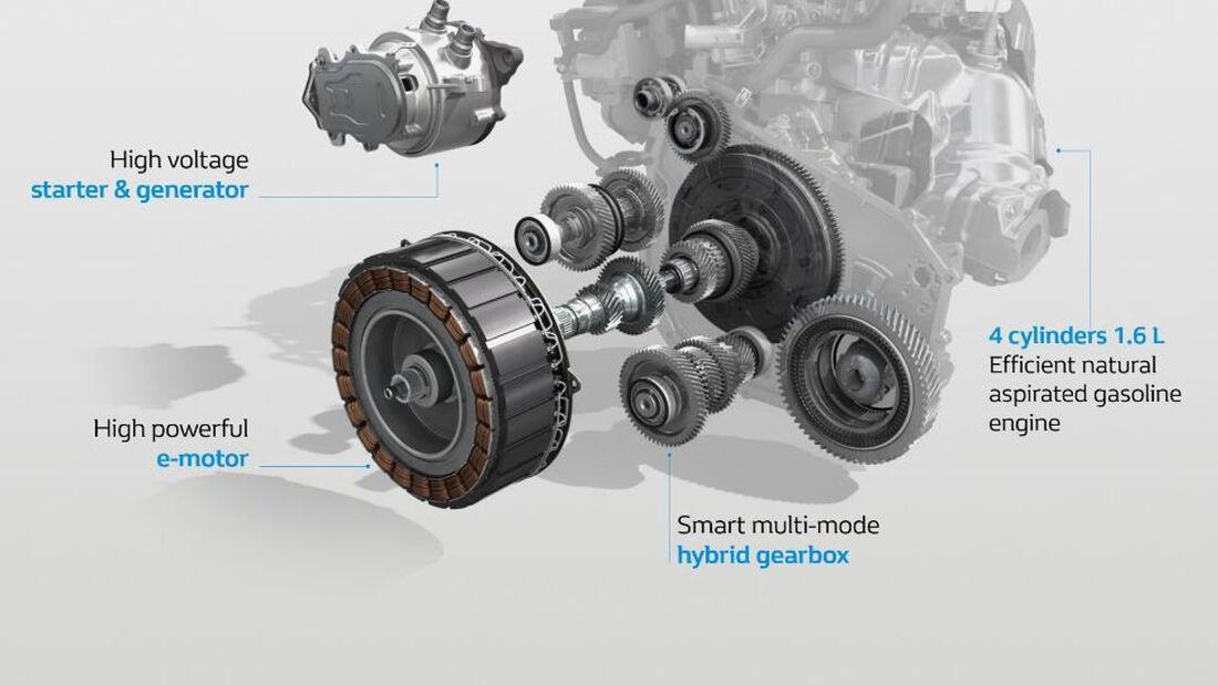 Renault Clio E-Tech 140 HP Getriebe