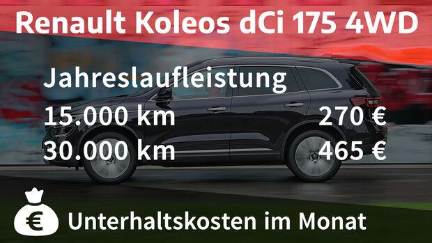 Renault Koleos Realverbrauch