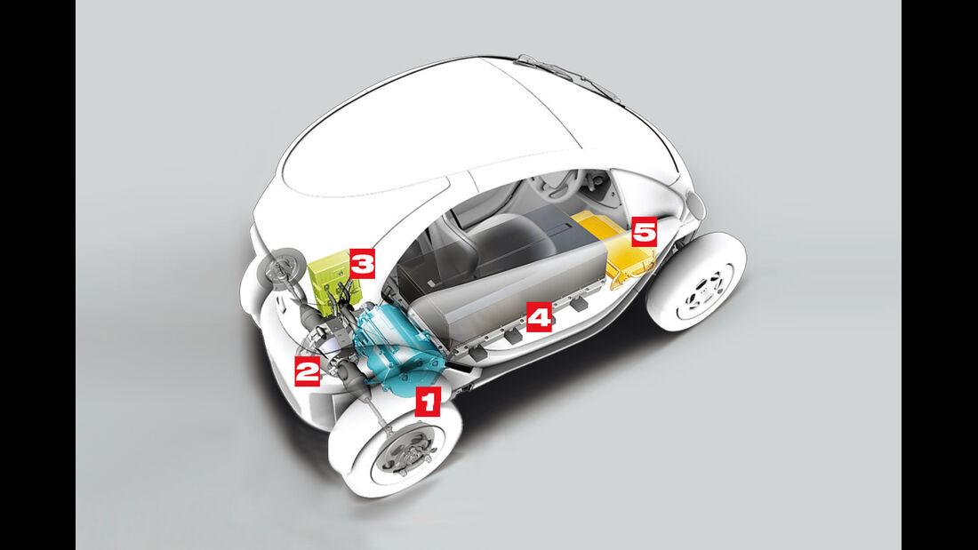 Renault Twizy, Grafik