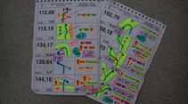 Roadbook - Dakar 2014