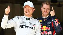 Rosberg Vettel GP Türkei 2011