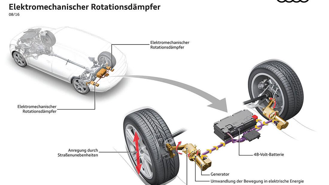 Rotationsdämpfer Audi