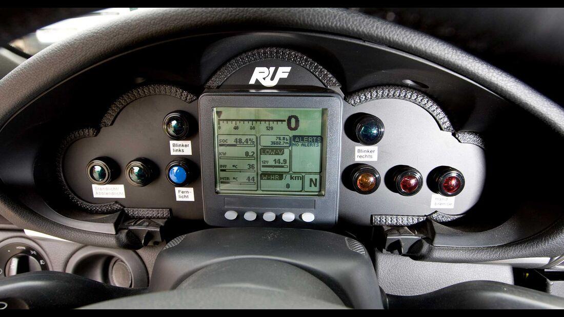 Ruf ER-1