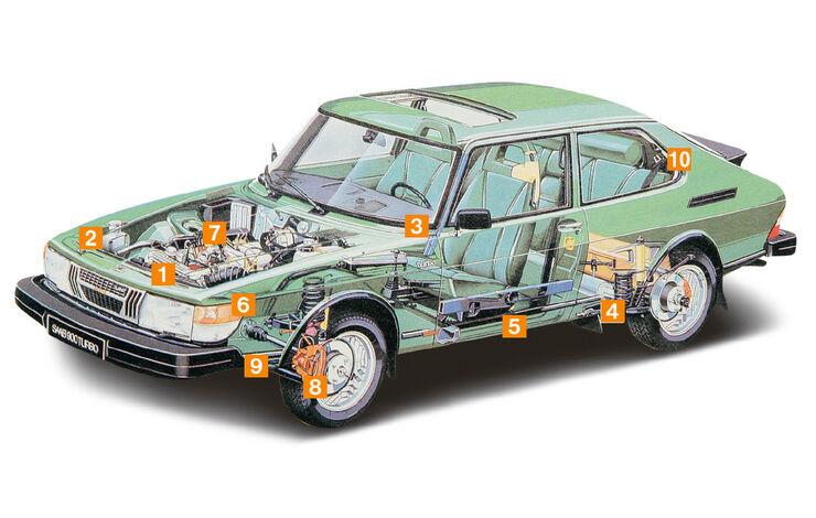 Saab 900 Cabriolet, Igelbild, Schwachstellen
