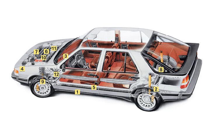 Saab 9000 CD, Igelbild