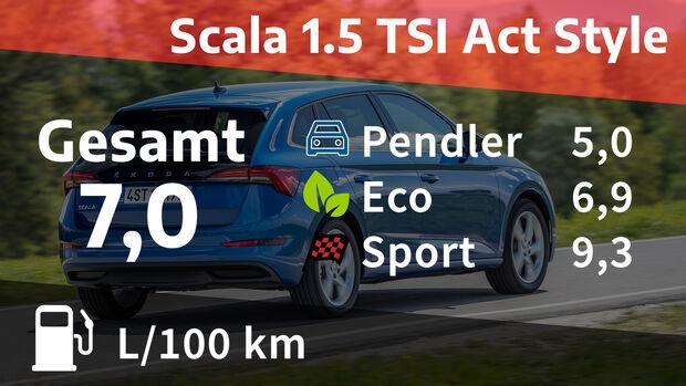 Scala 1.5 TSI Act Style