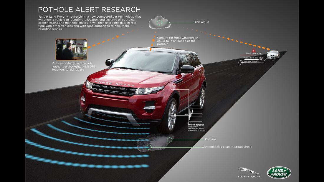 Schlagloch JLR Land Rover
