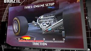 Screenshot - Pirelli Vorschau - GP Brasilien 2014