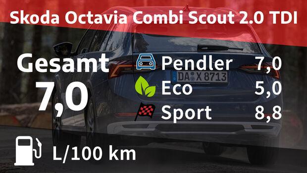 Skoda Octavia Combi Scout 2.0 TDI