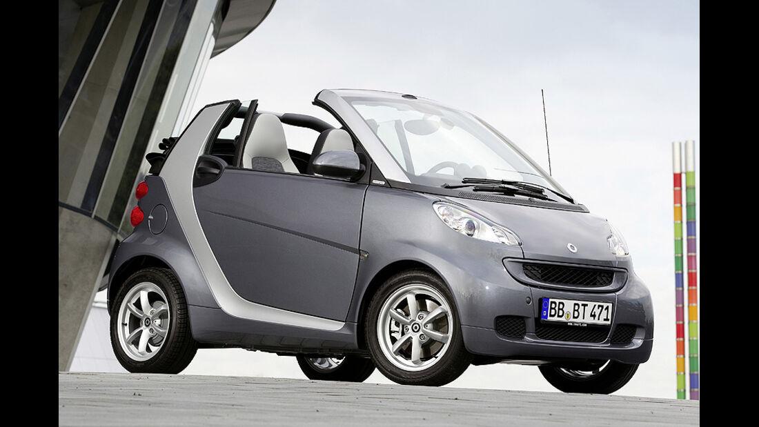 Smart Fortwo Pearlgrey Sondermodell