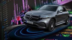 Sounddesign Mercedes EQC Elektroauto Versuchsträger