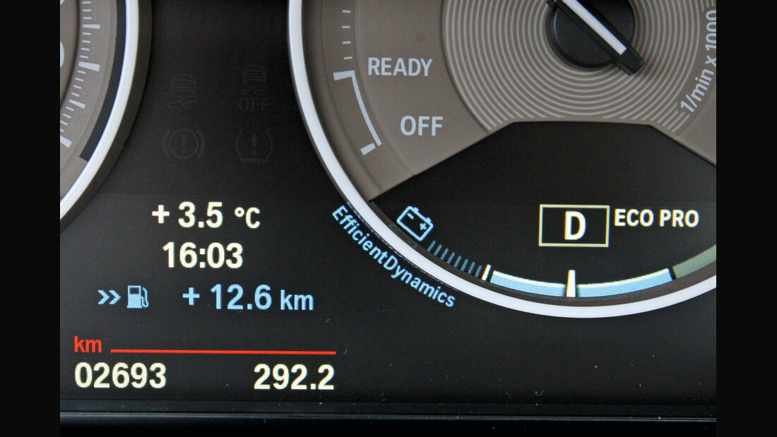 Spritspar-Anzeigen, BMW