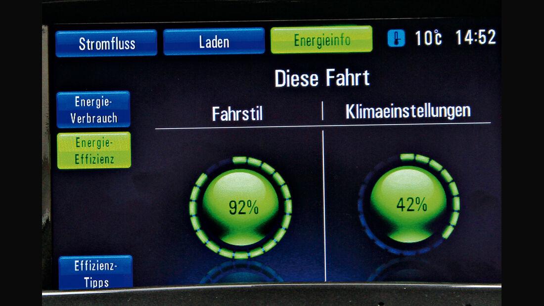 Spritspar-Anzeigen, Opel Ampera