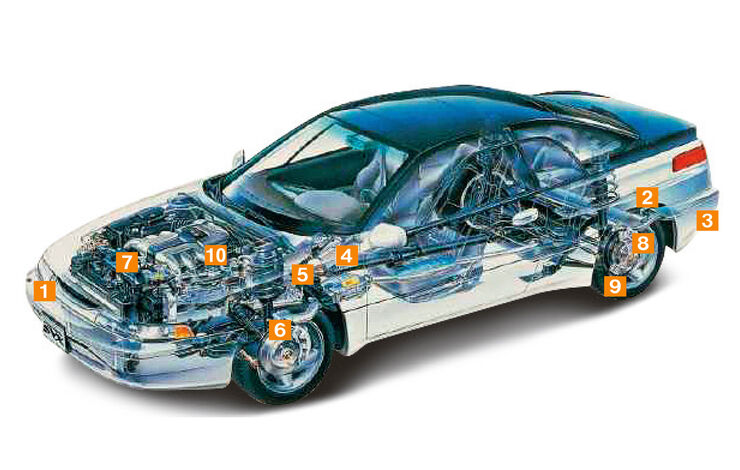 Subaru SVX, Schwachstellen, Igelbild