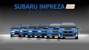 Subaru WRX STi Historie
