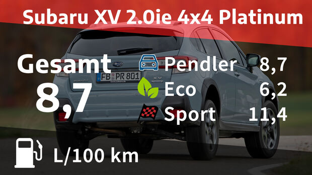 Subaru XV 2.0ie 4x4 Platinum