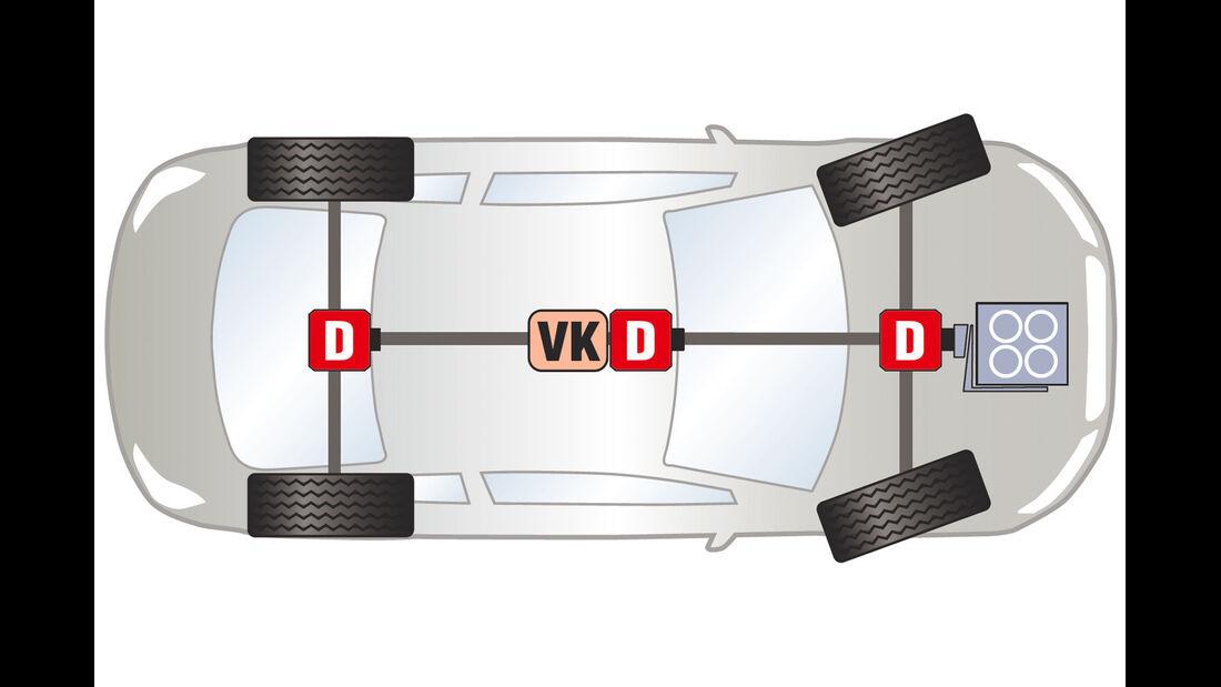 Subaru XV 3.0D, Allrad, Grafik