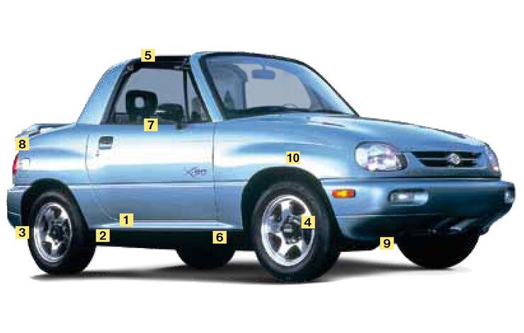 Suzuki Vitara x90, Schwachstellen, Igelbild