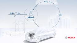 Synthetische Kraftstoffe Bosch Kooperation