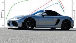 TTP Tuning Porsche 718 Boxster Spyder