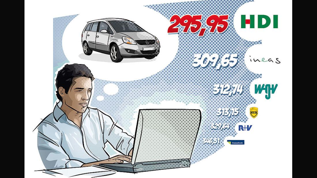 Tarifvergleich Versicherungen