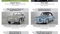 Teilnehmer-Katalog Paul Pietsch Classic
