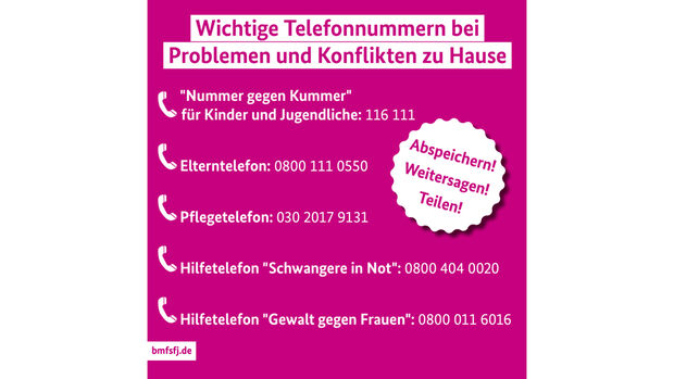 Telefonnummern Probleme zu Hause