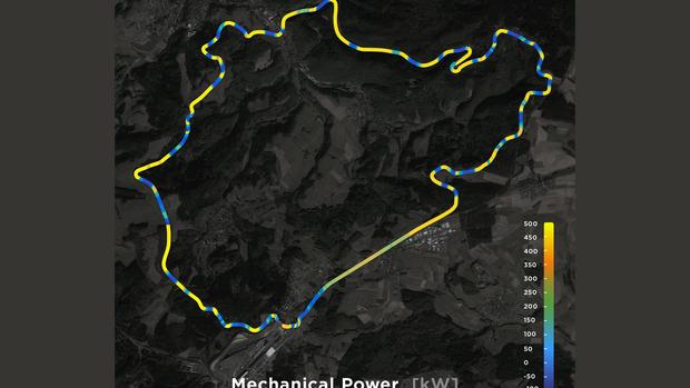 Tesla Daten Nürburgring