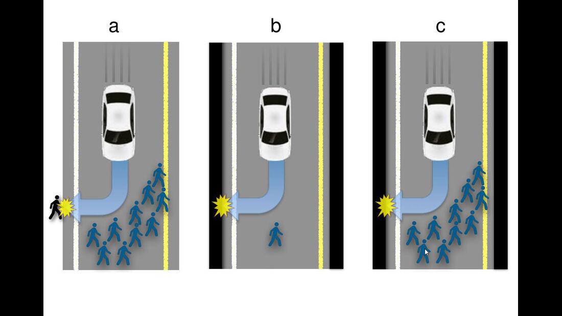 The Social Dilemma of autnomous cars