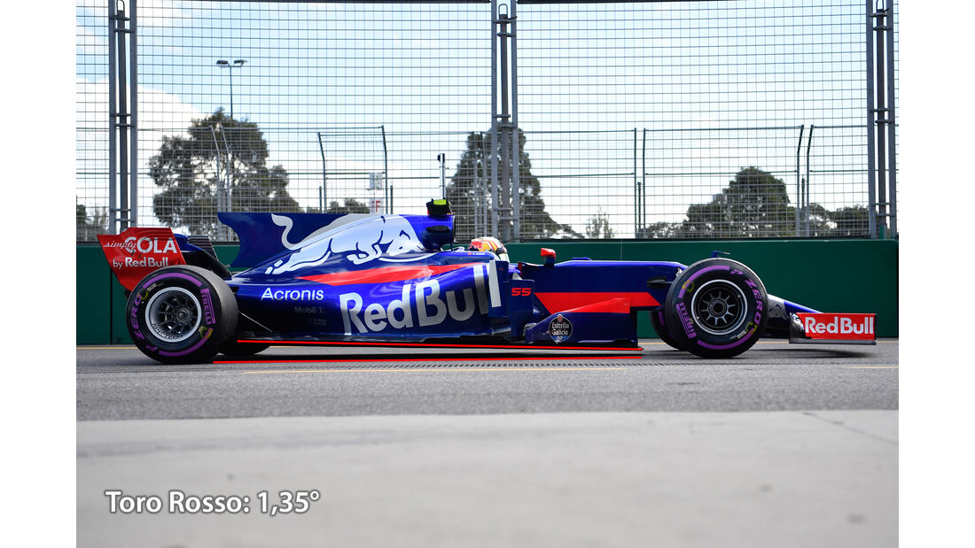 Toro Rosso - Anstellung - F1-Technik - Formel 1 - 2017