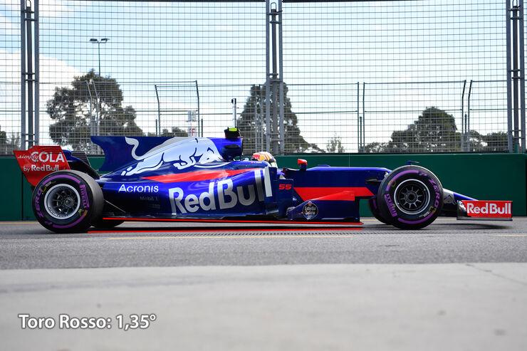 Toro-Rosso-Anstellung-F1-Technik-Formel-