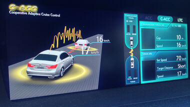 Toyota-Assistenzsysteme, Bildschirm, Anzeige